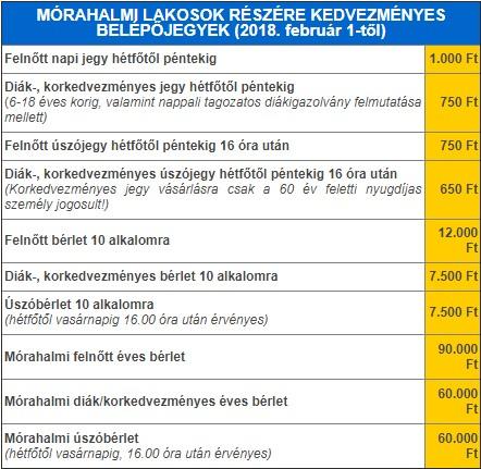 Mórahalmi Gyógyfürdő árak 2018 d