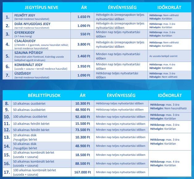 Debreceni Sportuszoda jegyárak