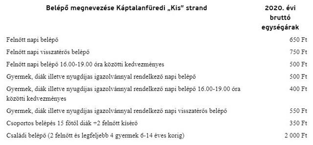 Balatonalmádi strandbelépők árak 2020 04