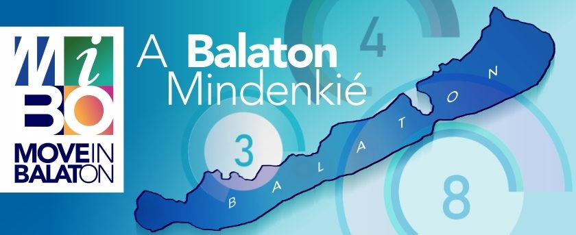 MIBO balaton térkép